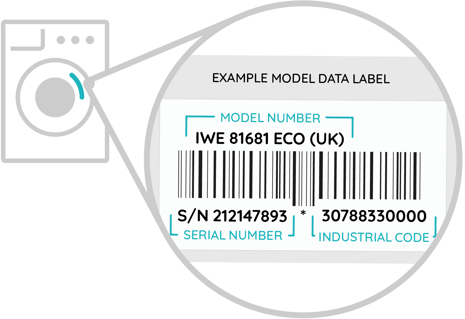 Find your serial number